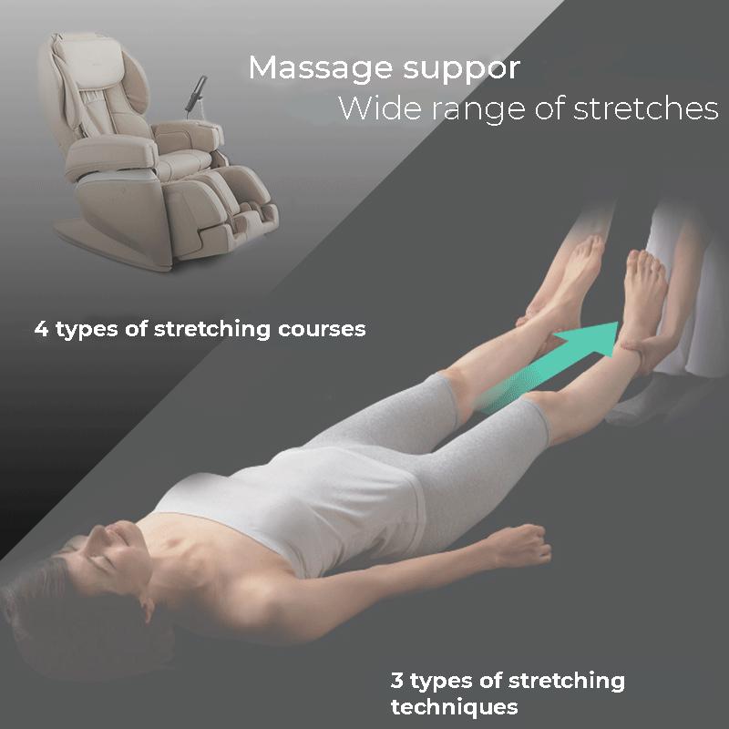 Un'ampia gamma di stiramenti (stretch)