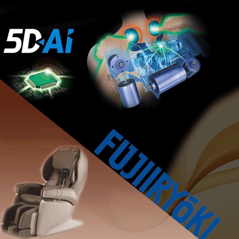 Meccanismo 5D + I.A.