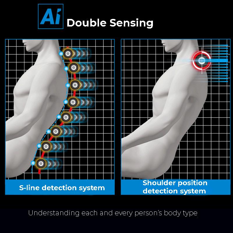 Analisi morfologica con doppia scansione