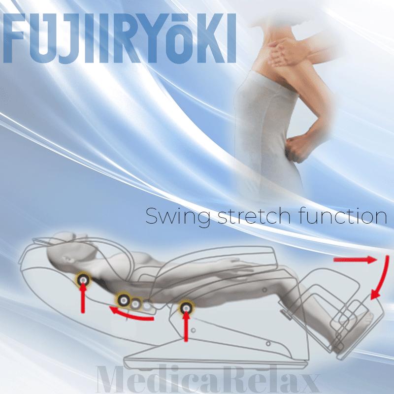 Funzione di stiramento (stretch) e dondolamento