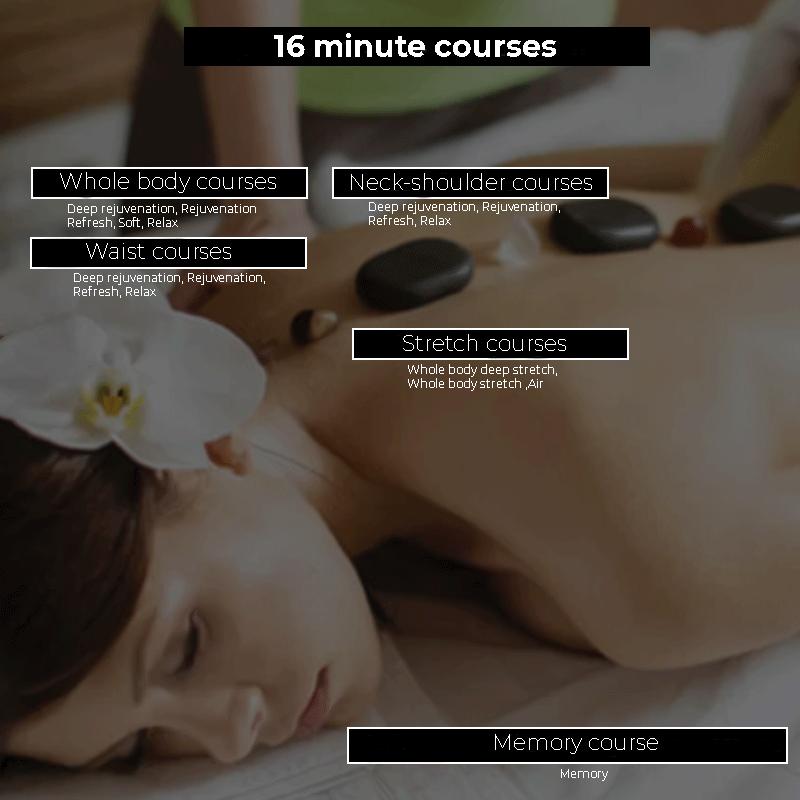 Sedute di massaggio di 16 minuti